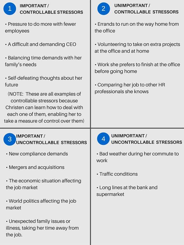 4 Category stressor chart